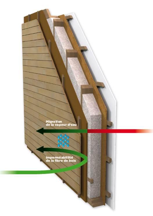 Skala design - maison - étanche - pont thermique